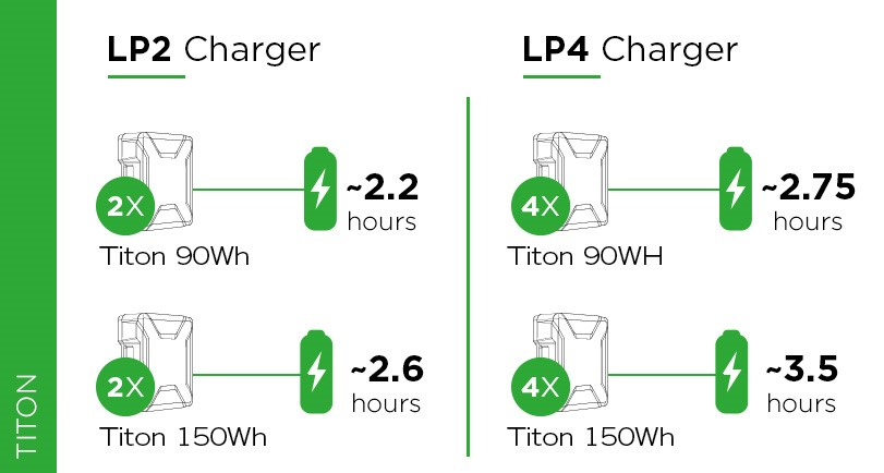 AB_Titon_LP2-LP4-Charger_graphic_01.jpg